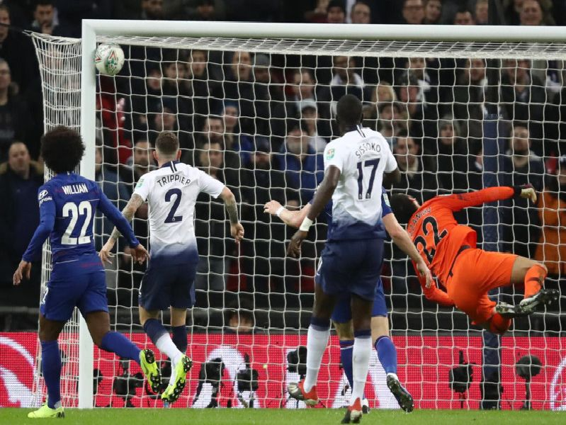 Can you guess which Premier League team has hit the woodwork the most?