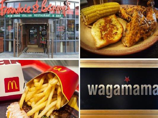 Here are all the scores for the Metrocentre restaurants
