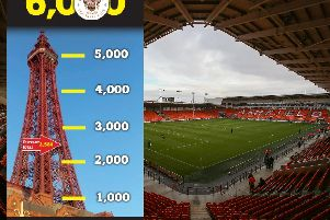 The club are aiming to sell at least 6,000 season tickets this summer