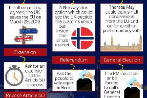 What happens to the transition period with an no deal Brexit?