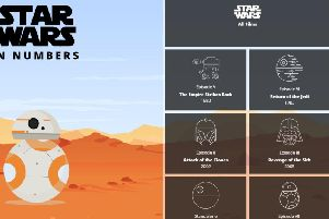 Star Wars in number