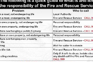 When to call 999