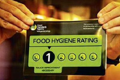 Revealed Best And Worst Food Hygiene Ratings In East