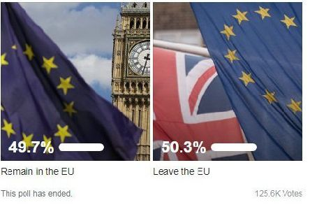 The Lancaster Guardian's Facebook Brexit poll.