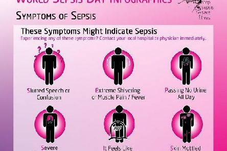 Sepsis signs