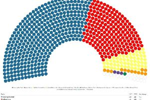 How Parliament could look if the exit poll is accurate