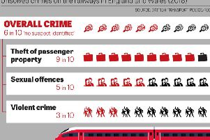A graphic visualisation of the investigation's findings.